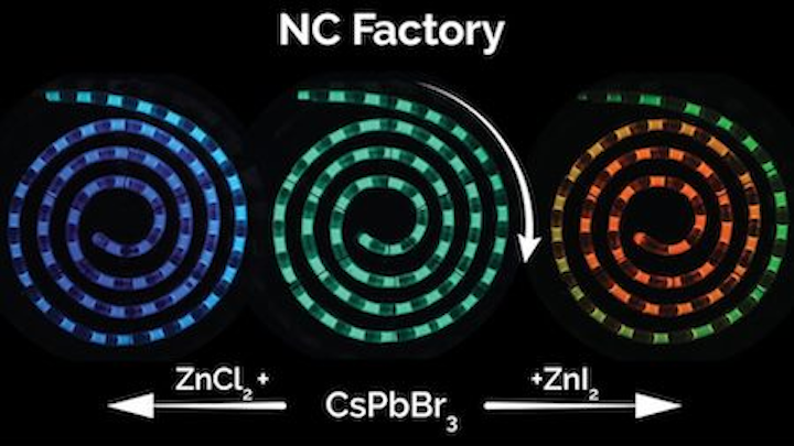 Nanocrystal 'factory' could ease perovskite quantum dot manufacturing