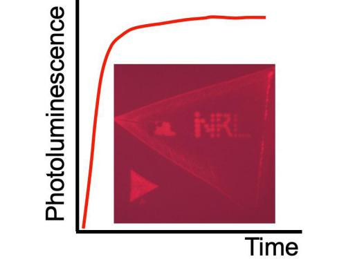 New laser-passivation method increases efficiency of leading-edge LEDs