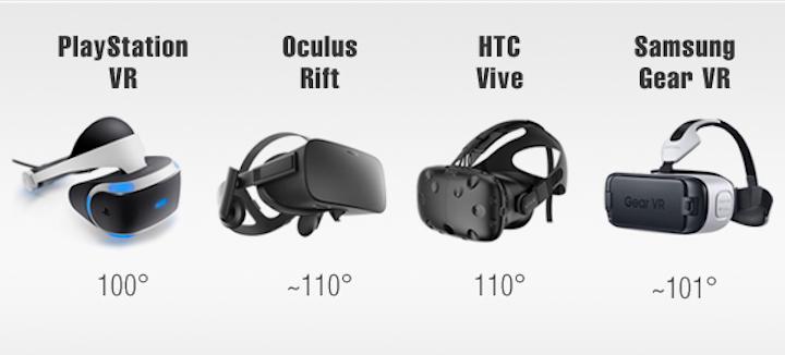 Optics replicate human vision in AR/VR display testing