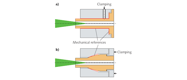 Photonic Frontiers: Fiber for Laser Beam Delivery: New
