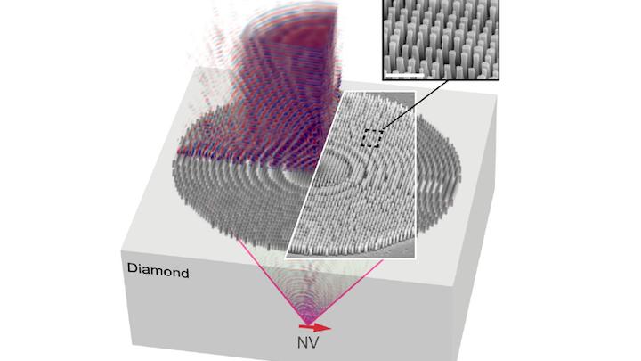 Diamond metasurface lens.