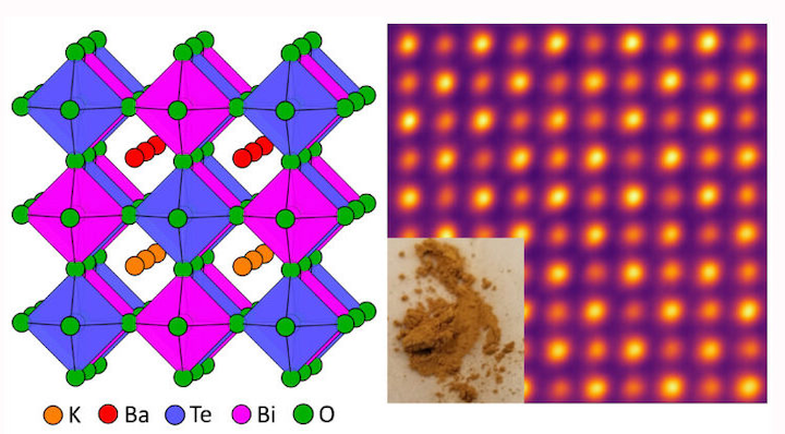 KBaTeBiO6 (left) is a promising nontoxic perovskite for use in photovoltaics. At right is a scanning transmission electron micrograph showing the atomic structure of KBaTeBiO6, along with a snapshot of the synthesized powder.