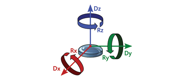 FIGURE 1. A diagram of rigid-body motions shows the six possible degrees of freedom. For rotationally symmetric parts, the axis of symmetry is assumed to be along the Z axis.