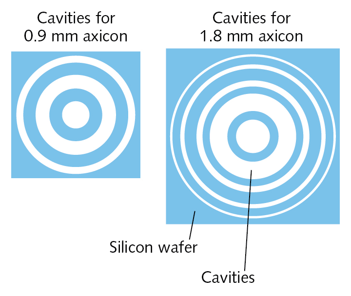 Several rotationally symmetric cavities are etched into a silicon wafer for glassblowing of 0.9-mm-diameter (left) and 1.8 mm (right) axicons.