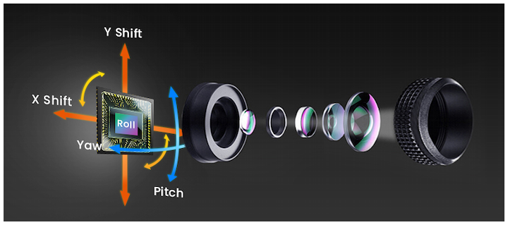These sensors from the SmartSens/MEMS Drive partnership will feature added stabilization control to the rotation of the sensor, achieving optimal stabilization with no less than 5 axes.