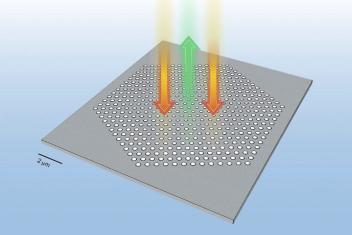 Frequency Converting Photonic Crystal