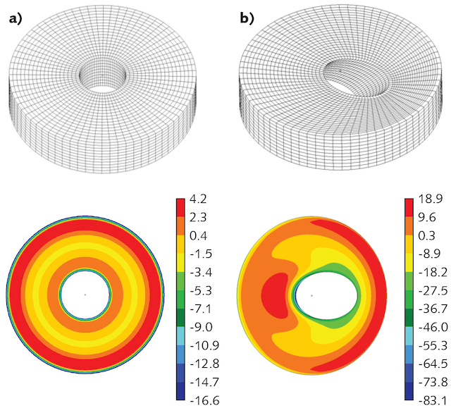 FIGURE 8. Modeled surface error in nanometers for two different mirror geometries coated on the front and back surface with the same mirror design (assumes a 20 MPa stress mismatch). Mirror (a) has a straight through-hole and modeled reflected irregularity of λ/16 after removing residual spherical error (power). Mirror (b) has a 45° through-hole and irregularity of λ/3 after removing residual spherical error. This example highlights the limitations of the stress compensation approach to correcting coating stress-induced wavefront deformation when considering more-complex optic geometries.