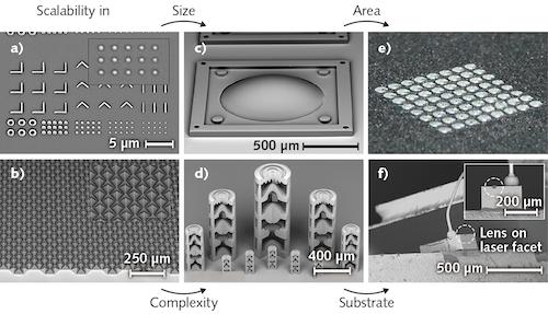 그림 1. HP3DP는 다음 SEM 이미지로 표시된 것처럼 크기, 복잡성, 모양 및 처리 기판의 확장 성을 제공합니다. 무작위로 배향 된 서브 마이크로 미터 구조 (a); 광 유도를위한 정의 된 각도를 갖는 마이크로 미터 크기의 피라미드 구조 (b); 통합 된 어셈블리 특징 부 (c)를 갖는 프레임에 내장 된 1mm 렌즈로 구성된 매크로 구조; 단일 공정 단계에서 제조 된 적층형 마이크로 렌즈 (시연을 위해, 상이한 요소 [d]를 표시하기 위해 디자인을 부분적으로 클리핑 함); 복제 생산을위한 마스터로서 1 x 1 cm 렌즈 어레이 (e); 및 엣지-방출 DFB 레이저의 레이저 패싯 상에 직접 인쇄 된 빔-형성 목적을위한 원통형 마이크로 렌즈 ([e]; 회사 나노 플러스의 DFB 레이저).
